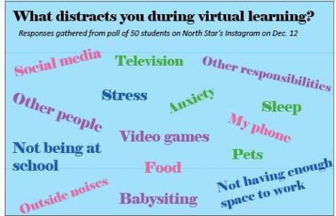 Navigating virtual learning